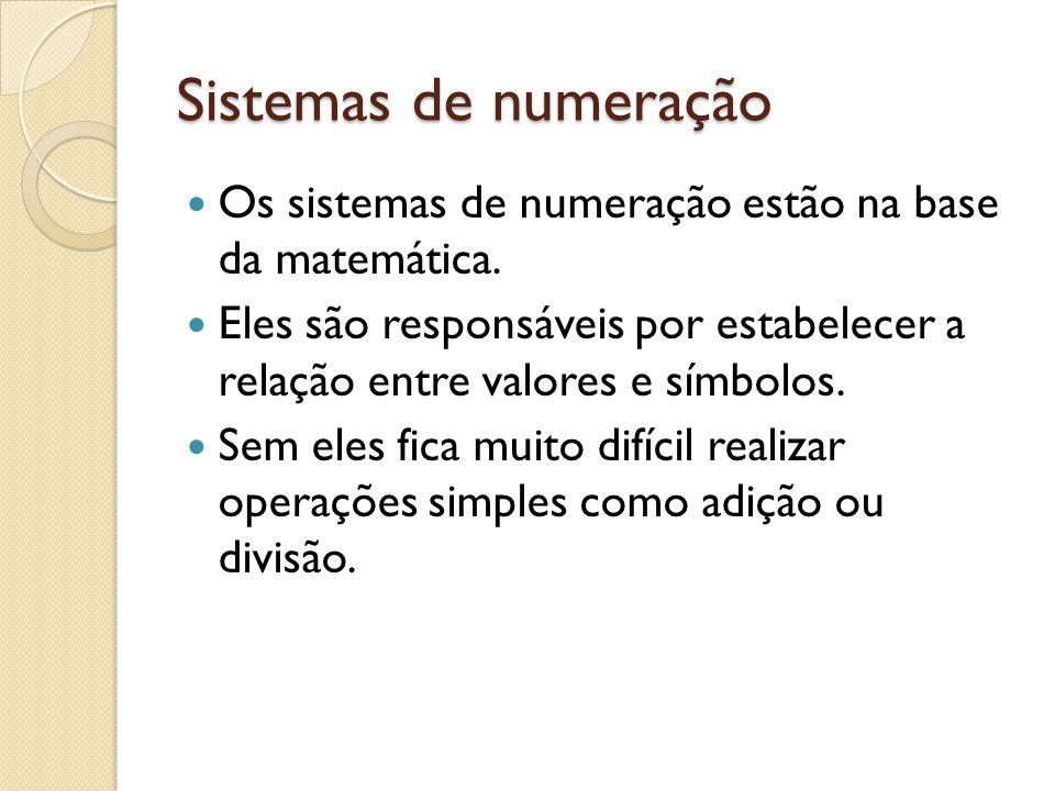Sistemas de numeração Os sistemas de numeração estão na base da matemática.