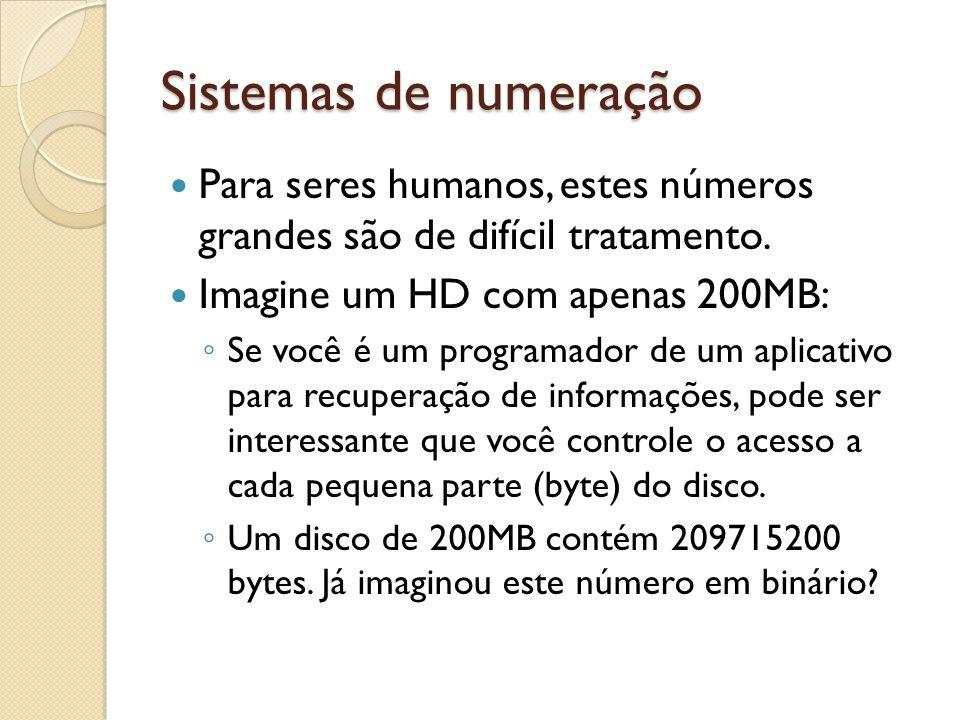 Sistemas de numeração Para seres humanos, estes números grandes são de difícil tratamento. Imagine um HD com apenas 200MB: