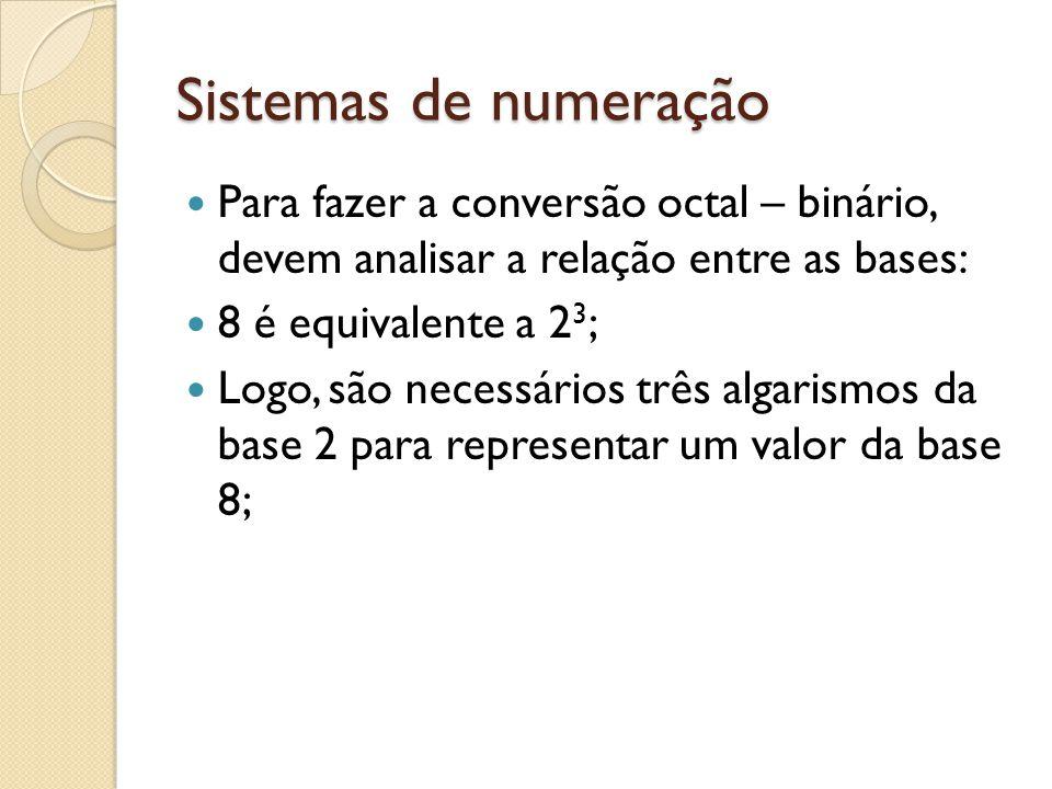 Sistemas de numeração Para fazer a conversão octal – binário, devem analisar a relação entre as bases: