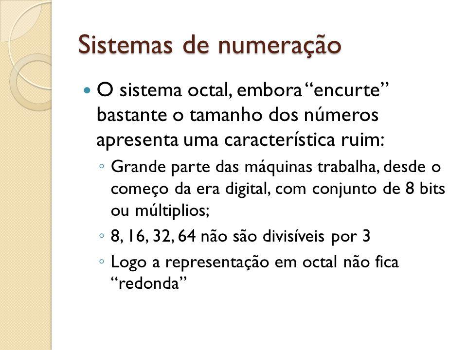 Sistemas de numeração O sistema octal, embora encurte bastante o tamanho dos números apresenta uma característica ruim: