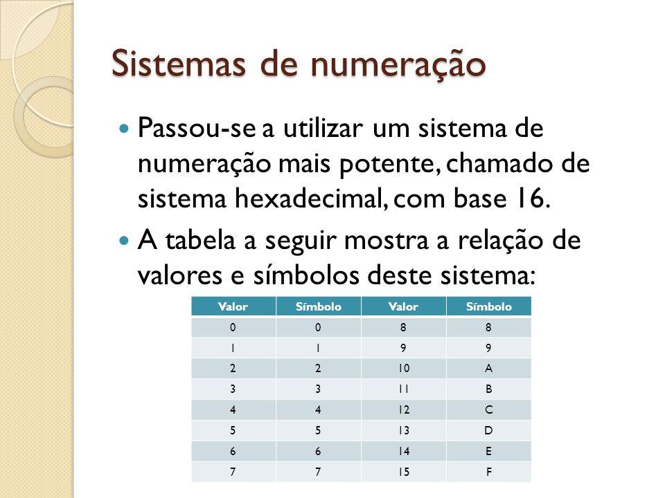 Sistemas de numeração Passou-se a utilizar um sistema de numeração mais potente, chamado de sistema hexadecimal, com base 16.