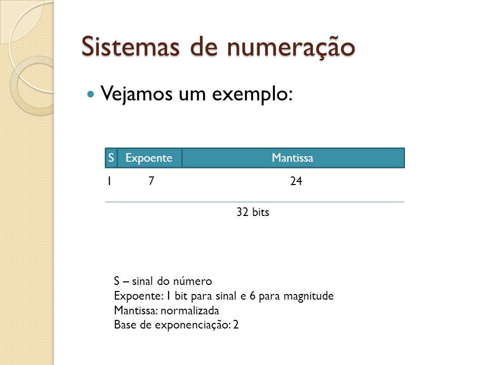 Sistemas de numeração Vejamos um exemplo: S Expoente Mantissa 1 7 24