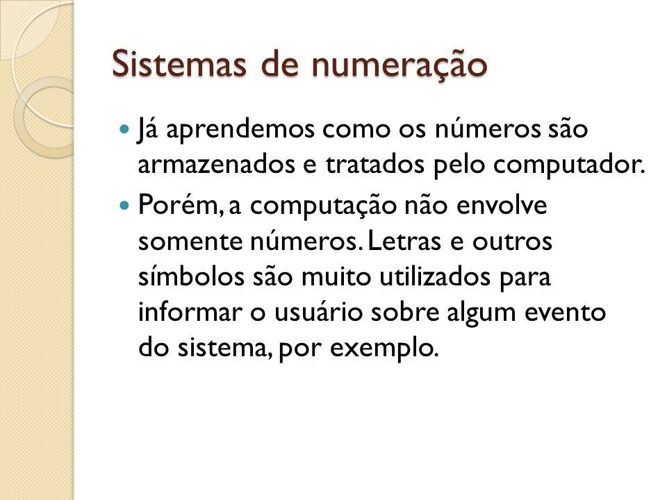 Sistemas de numeração Já aprendemos como os números são armazenados e tratados pelo computador.