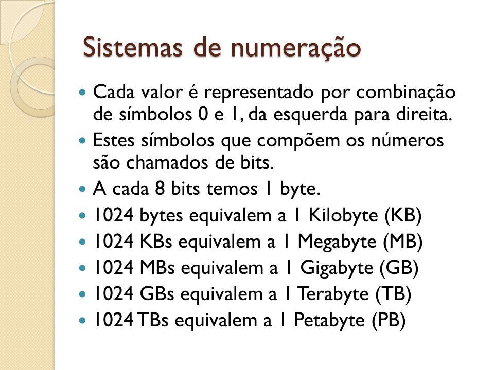Sistemas de numeração Cada valor é representado por combinação de símbolos 0 e 1, da esquerda para direita.