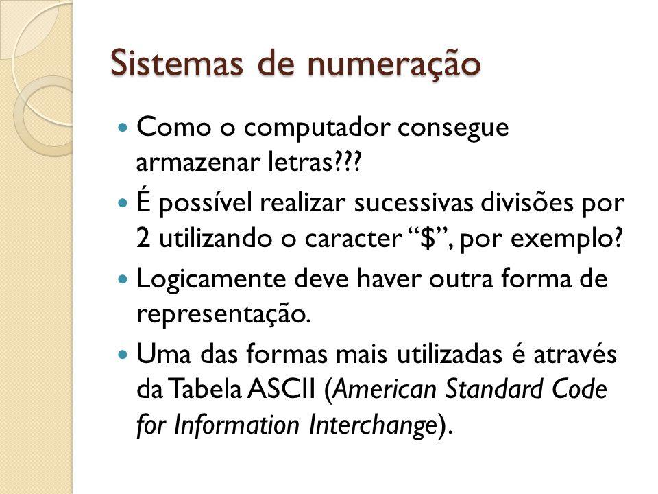Sistemas de numeração Como o computador consegue armazenar letras