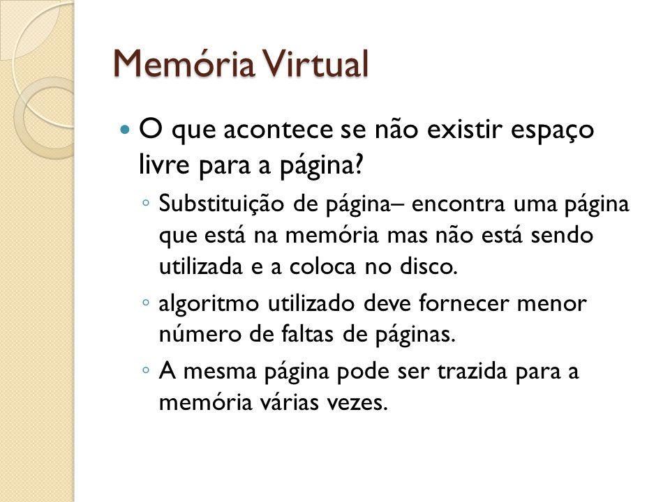 Memória Virtual O que acontece se não existir espaço livre para a página