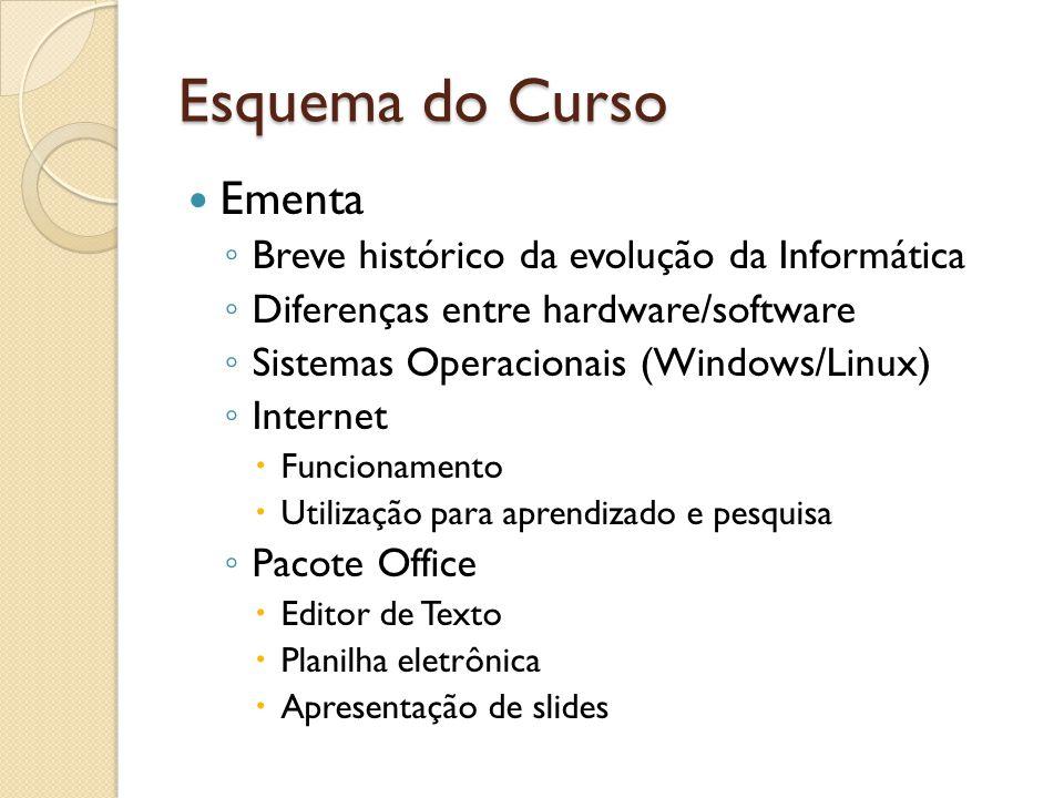Esquema do Curso Ementa Breve histórico da evolução da Informática