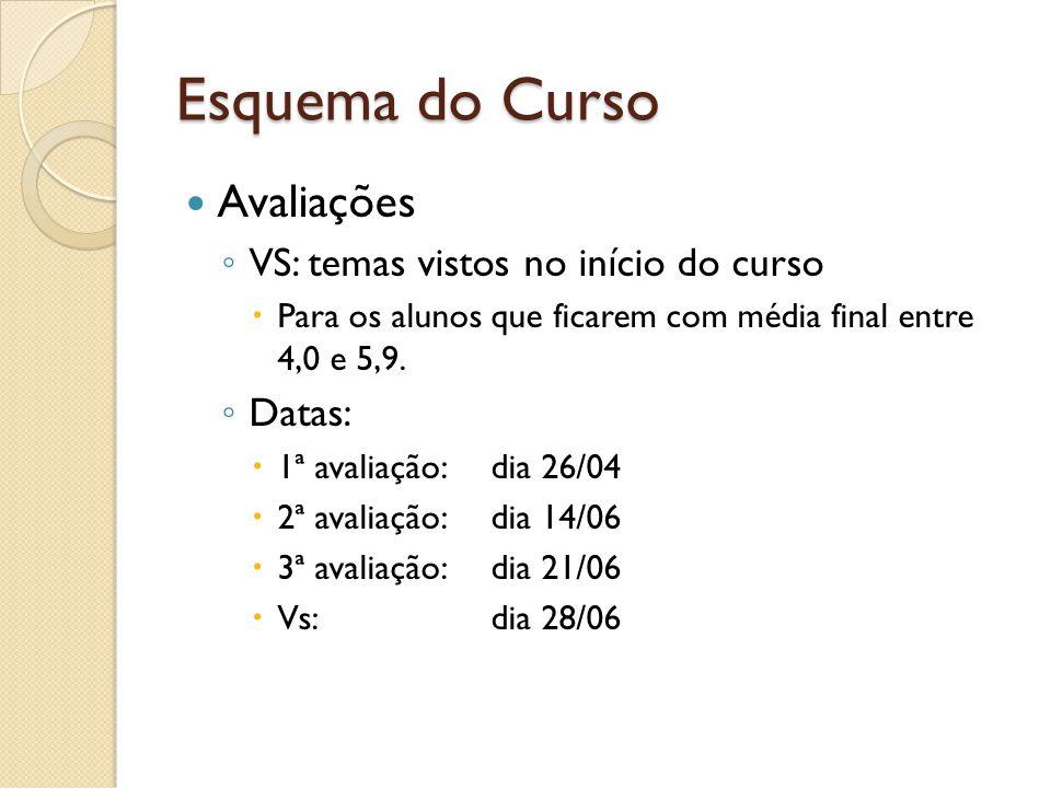 Esquema do Curso Avaliações VS: temas vistos no início do curso Datas: