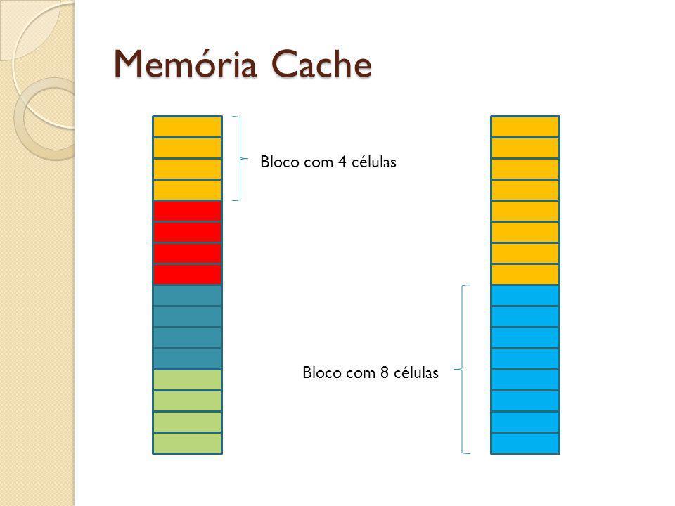Memória Cache Bloco com 4 células Bloco com 8 células