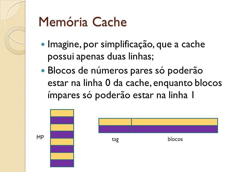 Memória Cache Imagine, por simplificação, que a cache possui apenas duas linhas;