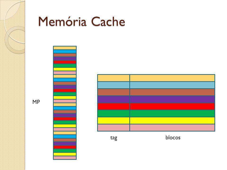 Memória Cache MP tag blocos