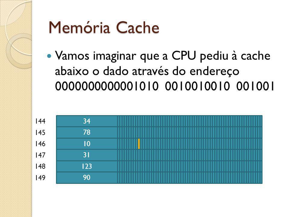 Memória Cache Vamos imaginar que a CPU pediu à cache abaixo o dado através do endereço 0000000000001010 0010010010 001001.