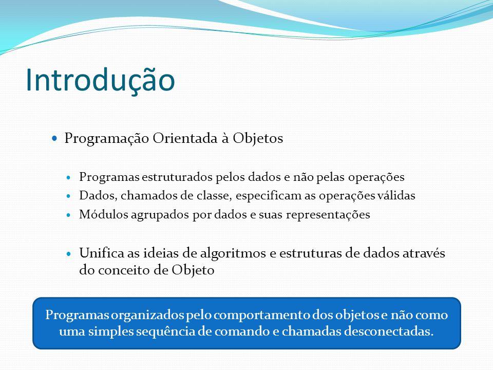 Introdução Programação Orientada à Objetos