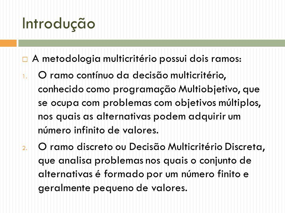 Introdução A metodologia multicritério possui dois ramos: