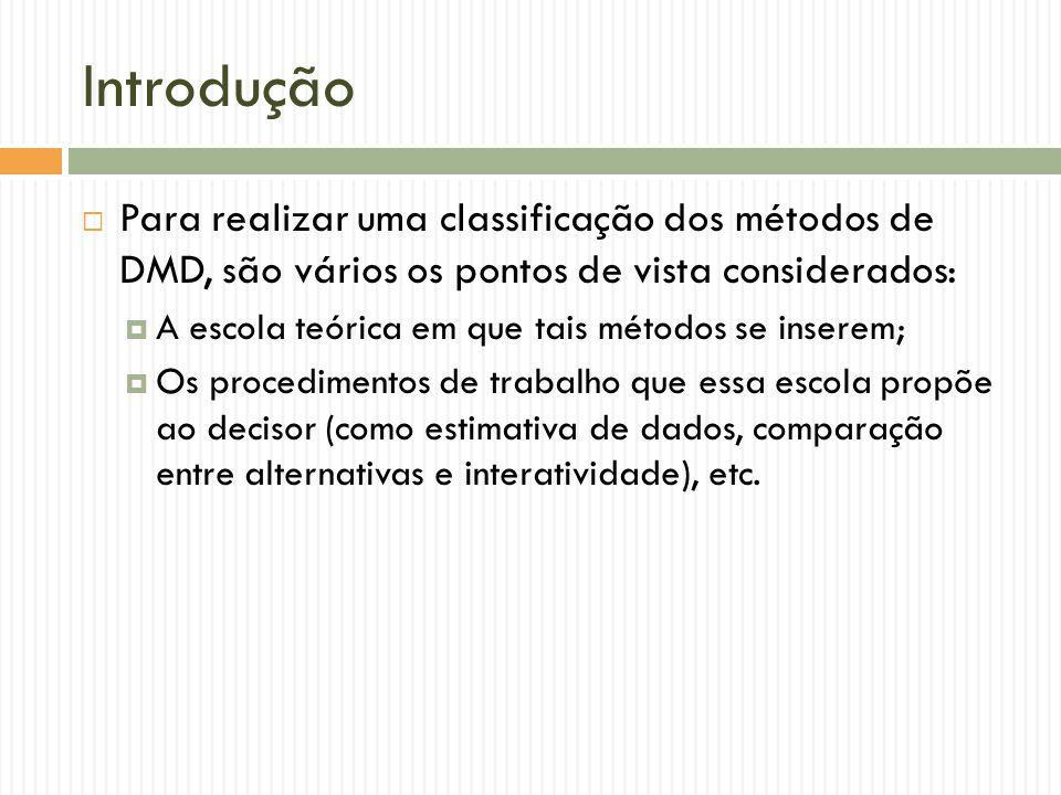 Introdução Para realizar uma classificação dos métodos de DMD, são vários os pontos de vista considerados: