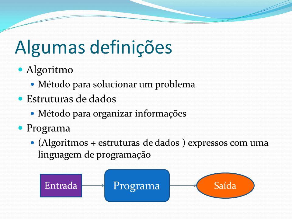 Algumas definições Programa Algoritmo Estruturas de dados Programa