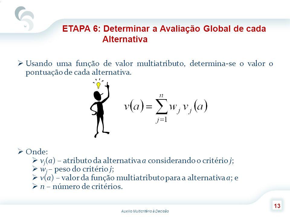 ETAPA 6: Determinar a Avaliação Global de cada Alternativa