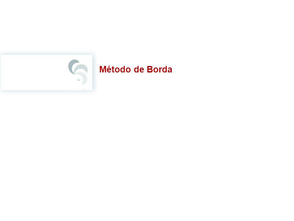 Método de Borda