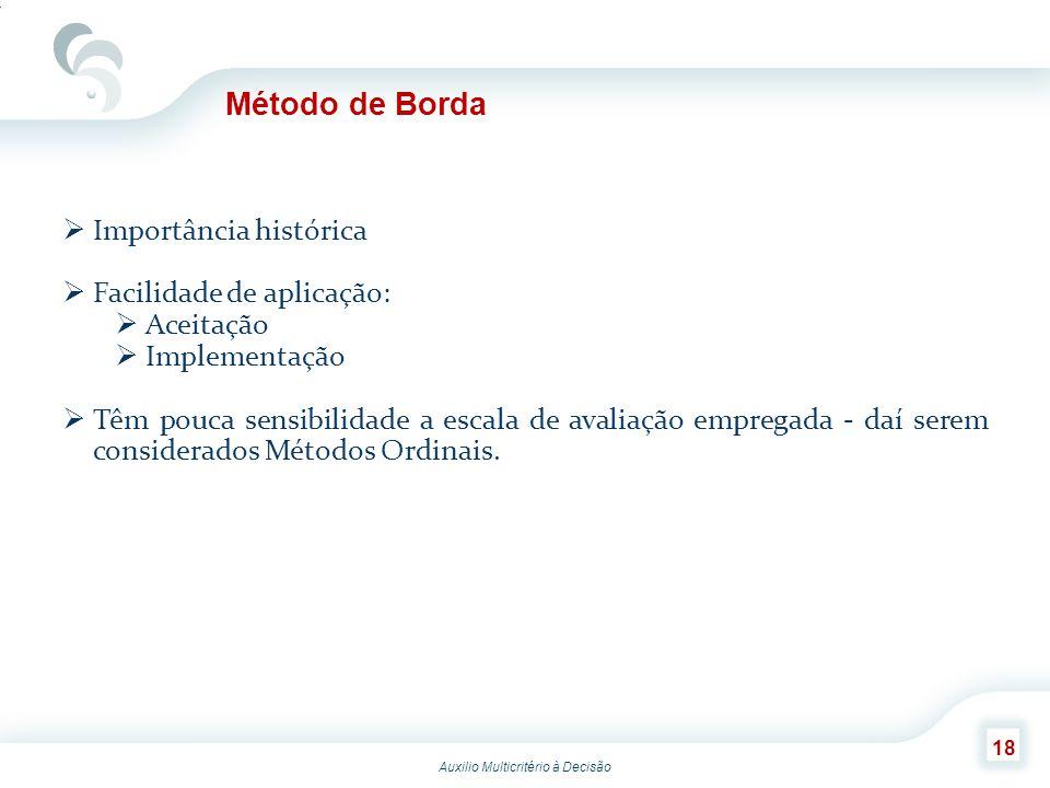 Método de Borda Importância histórica Facilidade de aplicação: