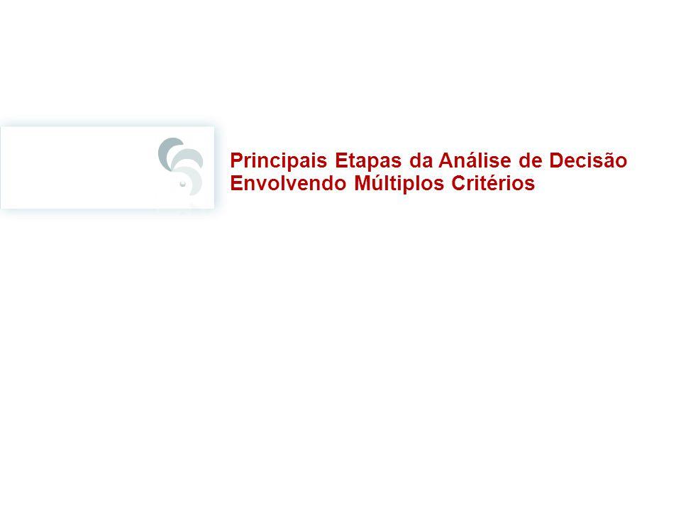 Principais Etapas da Análise de Decisão Envolvendo Múltiplos Critérios