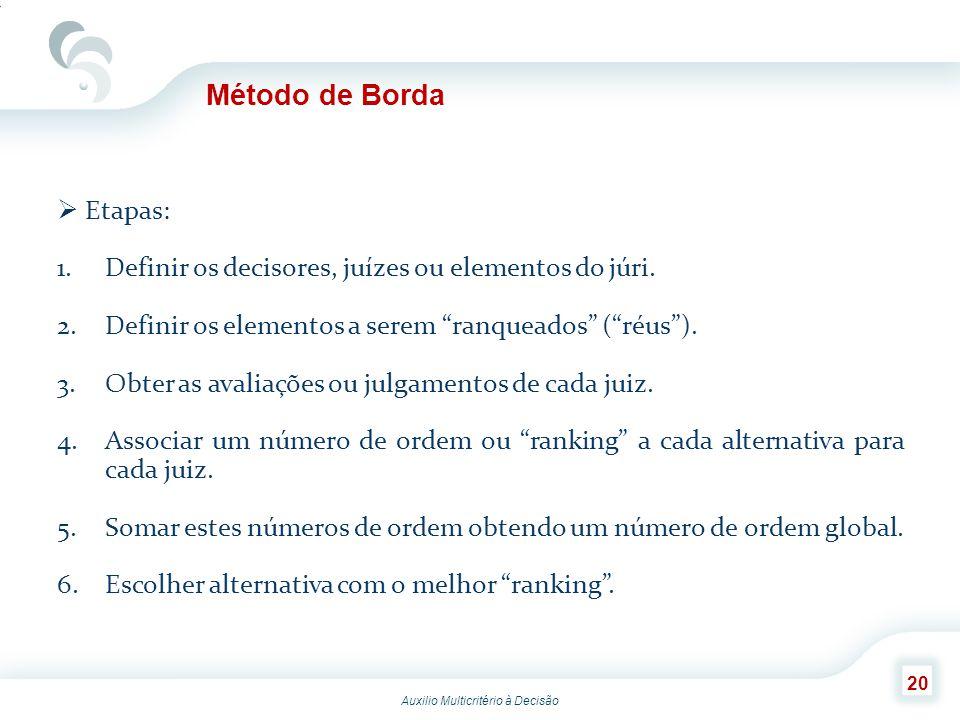 Método de Borda Etapas: