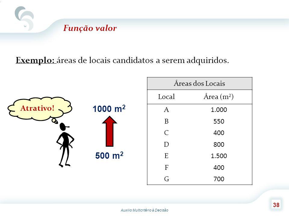 Exemplo: áreas de locais candidatos a serem adquiridos.