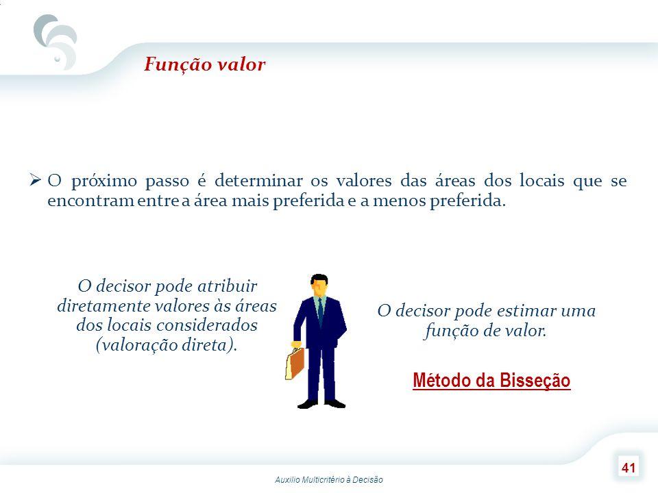 O decisor pode estimar uma função de valor.
