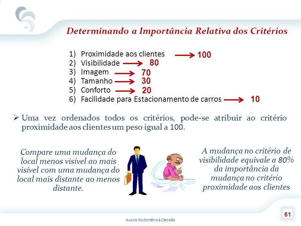 Determinando a Importância Relativa dos Critérios