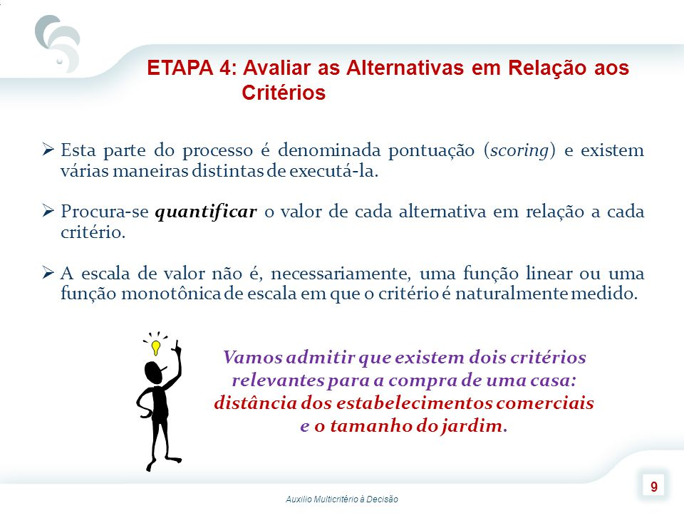 ETAPA 4: Avaliar as Alternativas em Relação aos Critérios