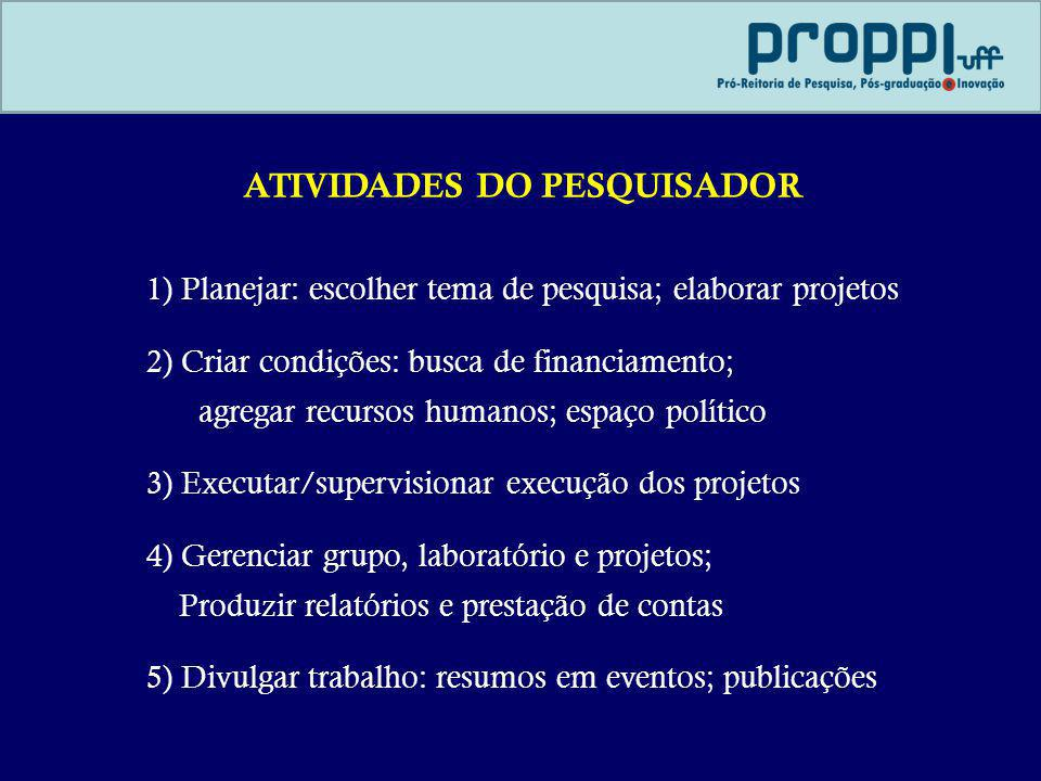 ATIVIDADES DO PESQUISADOR