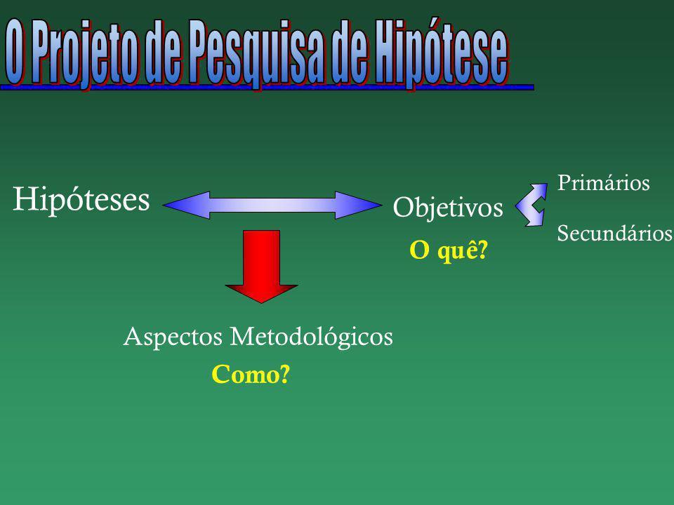 O Projeto de Pesquisa de Hipótese