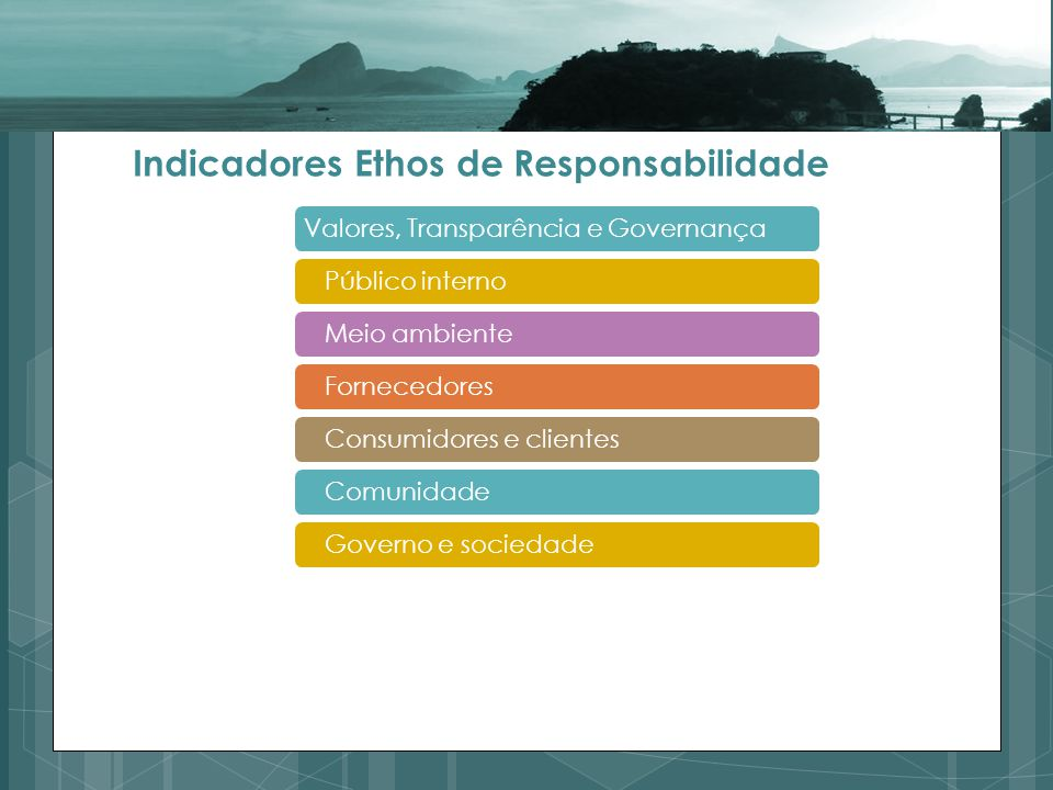 Indicadores Ethos de Responsabilidade