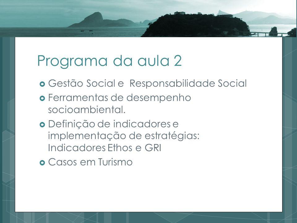 Programa da aula 2 Gestão Social e Responsabilidade Social