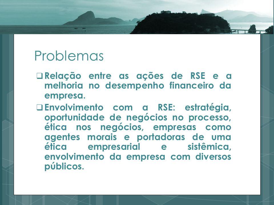 Problemas Relação entre as ações de RSE e a melhoria no desempenho financeiro da empresa.