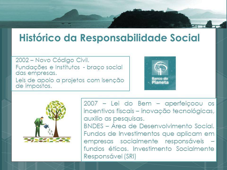 2002 – Novo Código Civil. Fundações e Institutos - braço social das empresas. Leis de apoio a projetos com isenção de impostos.