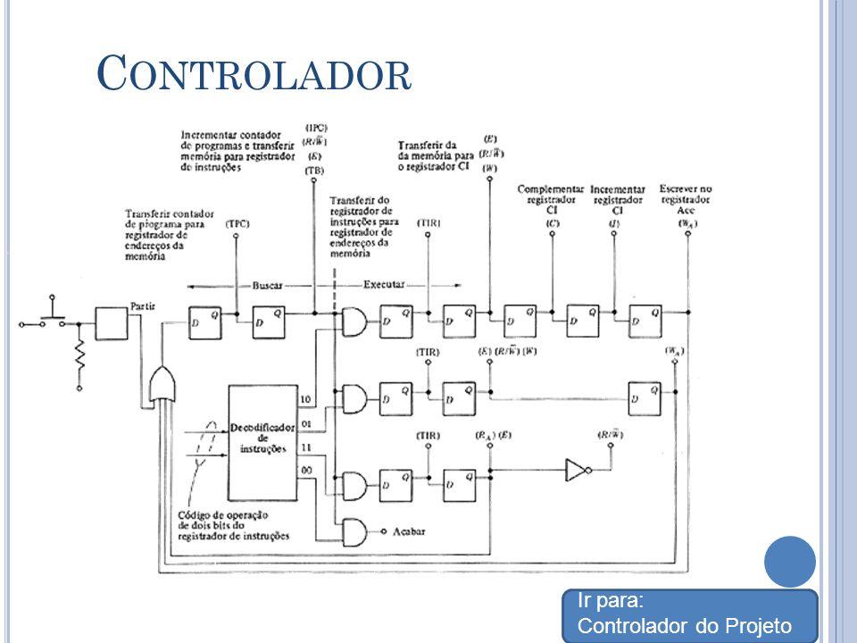 Controlador Ir para: Controlador do Projeto