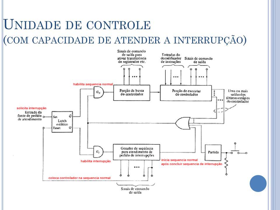 Unidade de controle (com capacidade de atender a interrupção)