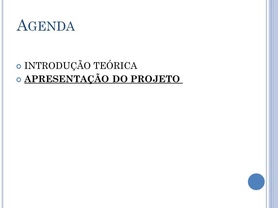 Agenda INTRODUÇÃO TEÓRICA APRESENTAÇÃO DO PROJETO