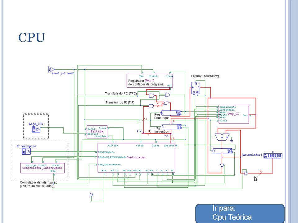 CPU Ir para: Cpu Teórica
