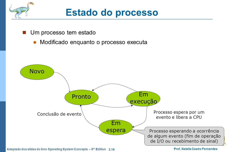 Processo espera por um evento e libera a CPU