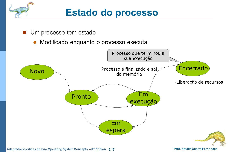 Estado do processo Um processo tem estado