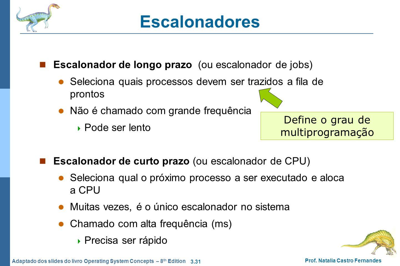 Define o grau de multiprogramação