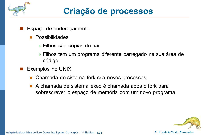 Criação de processos Espaço de endereçamento Possibilidades