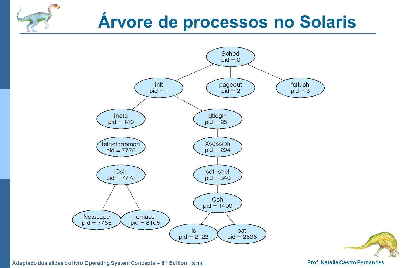 Árvore de processos no Solaris
