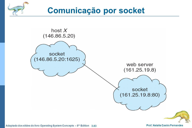 Comunicação por socket