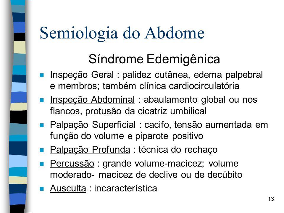 Semiologia do Abdome Síndrome Edemigênica