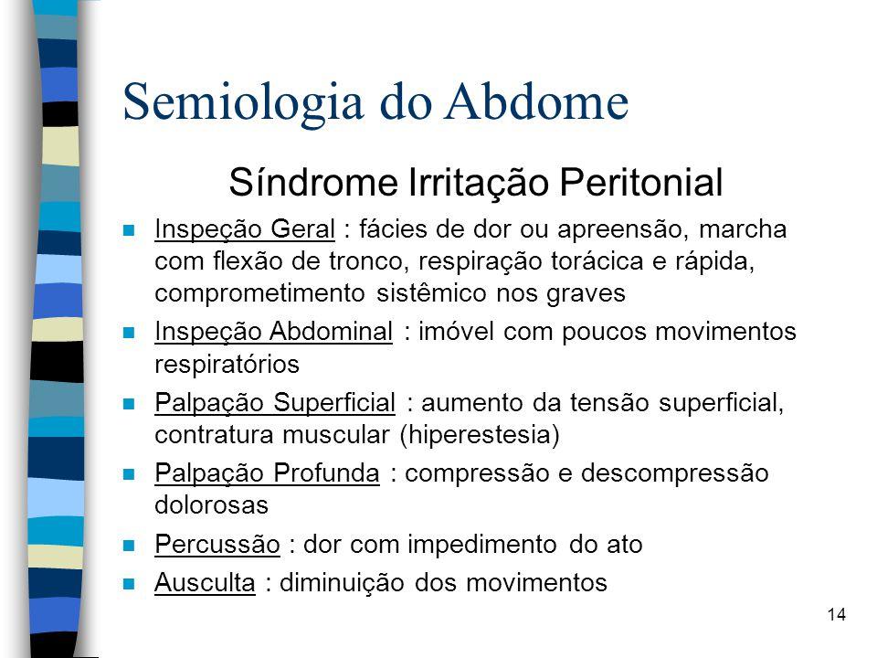 Síndrome Irritação Peritonial