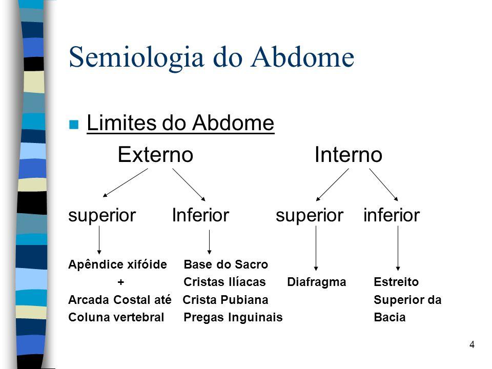 Semiologia do Abdome Limites do Abdome Externo Interno