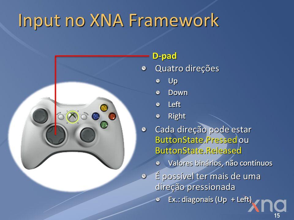 Input no XNA Framework D-pad Quatro direções