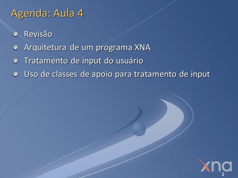 Agenda: Aula 4 Revisão Arquitetura de um programa XNA